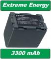 179987 Baterie Panasonic CGR-D220, CGR-D320 - 3300mAh neoriginální